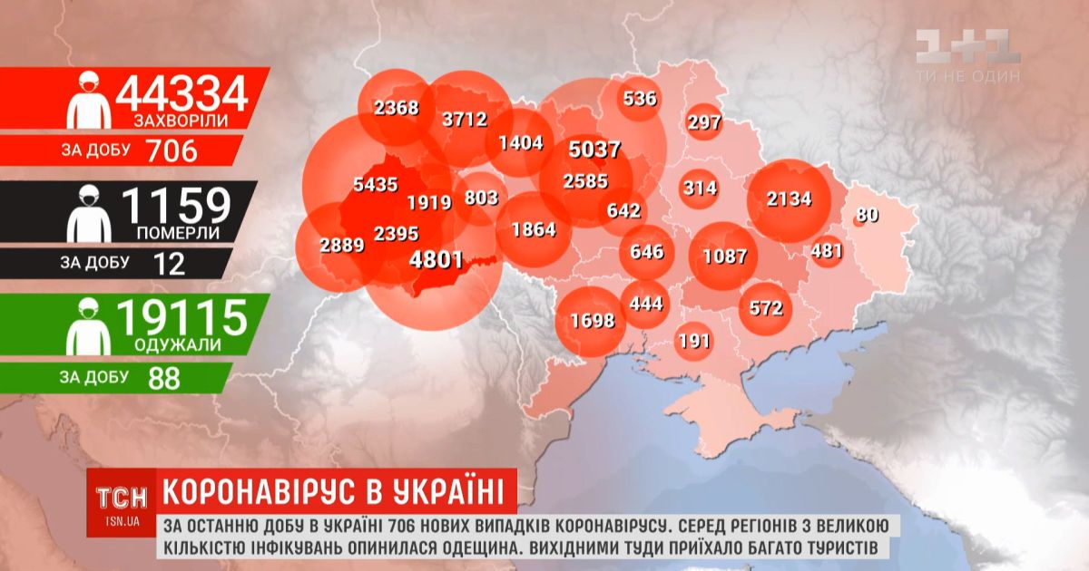 Коронавирусная статистика: в Украине 706 новых инфицированных COVID-19