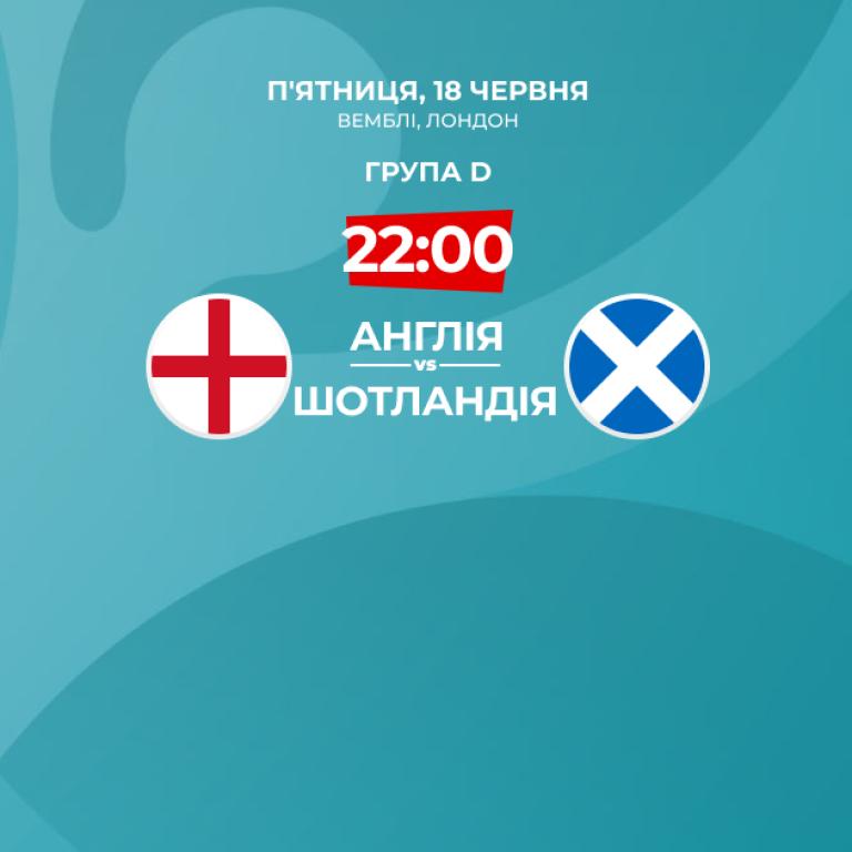 Англия — Шотландия - 0:0: онлайн-трансляция матча Евро-2020