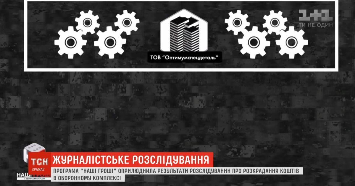 """Программа """"Наши деньги"""" опубликовала расследование о хищении средств в оборонном комплексе"""