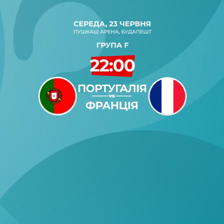 Португалія - Франція - 2:2 Онлайн-трансляція матчу Євро-2020