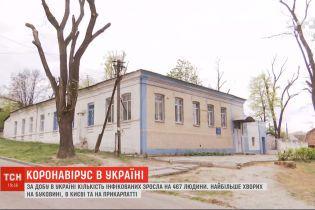 Украинские города закрывают въезды и выезды, чтобы обезопасить от распространения коронавируса