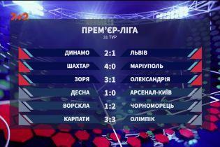 Чемпіонат України: підсумки 31 туру та анонс наступних матчів