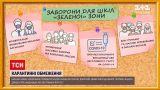 Новости Украины: в Киеве 1 сентября в школы не пустят родителей без Covid-сертификата или ПЦР-теста