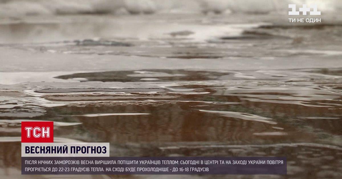 Погода в Україні: тепло триматиметься протягом усього тижня