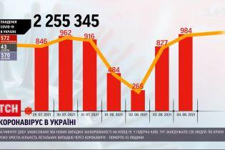 Коронавирус в Украине: резко возросло число летальных случаев - за минувшие сутки умерло 43 человека