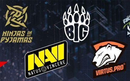 Молодіжні підрозділи популярних кіберспортивних клубів
