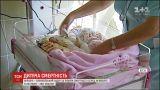 Україна - європейський лідер за рівнем смертності немовлят та матерів
