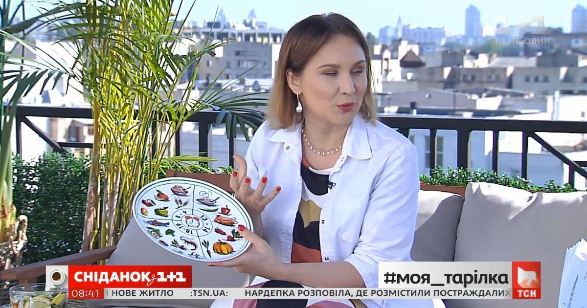 Наталья Самойленко разработала подсказчик рациона и проанализировала питание Jerry Heil