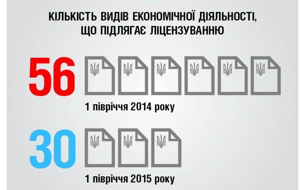 © Сайт президента Украины