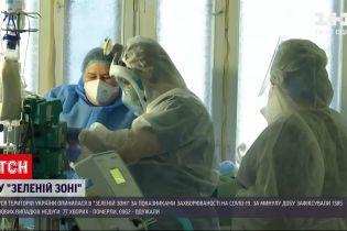 """Коронавирус в Украине: все регионы перешли в """"зеленую"""" зону"""