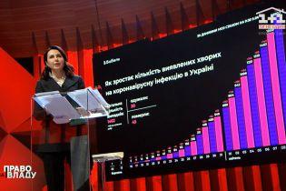 Пика заболеваемости коронавирусом 14 апреля не будет - главный санврач Украины