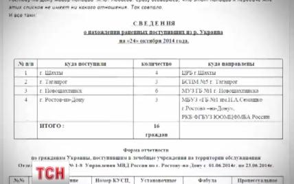 У російських лікарнях перебуває тисяча поранених на Донбасі українців - правозахисниця