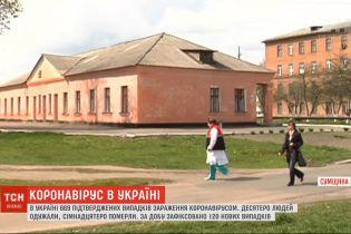 По последним данным МОЗ, в Украине 669 инфицированных коронавирусом