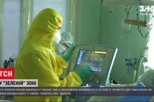"""Коронавірус в Україні: уряд послабив карантинні обмеження і всі регіони опинилися у """"зеленій"""" зоні"""