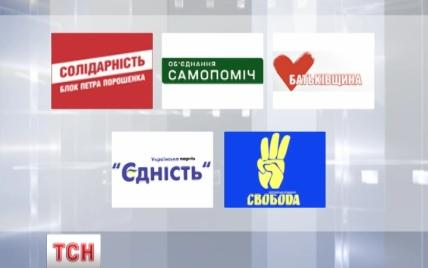 Избирком утвердил окончательные результаты выборов в Киевсовет