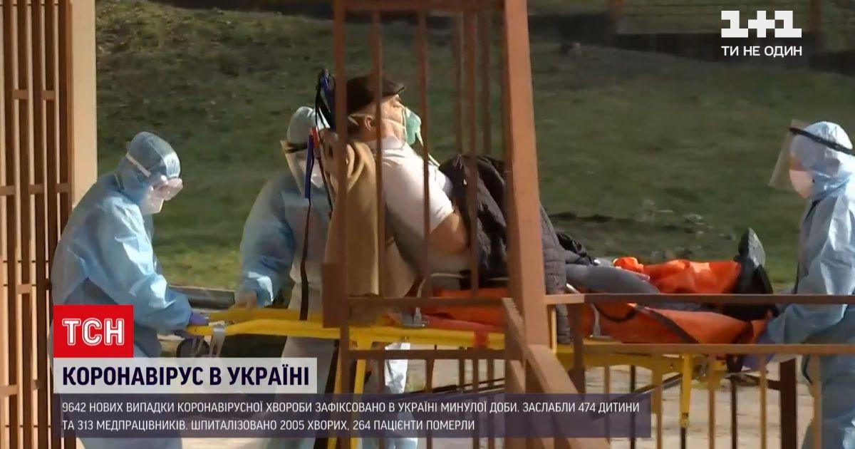 """Коронавирус в Украине: 3 регионы страны на грани попадания в """"красную зону"""""""