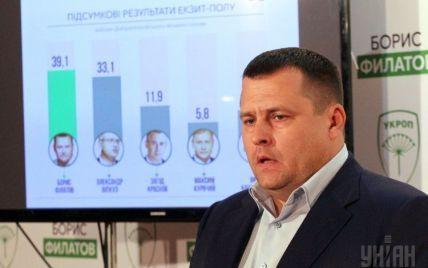 Филатов победил в Днепропетровске - ОПОРА