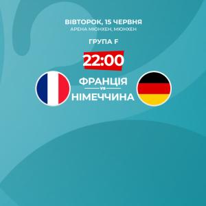 Франція - Німеччина - 1:0 Онлайн-трансляція матчу Євро-2020