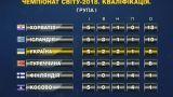 Сборная Украины заняла третье место в группе после первого круга отбора на ЧМ-2018