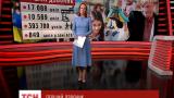 В Україні розпочався навчальний рік: зона АТО не стала винятком