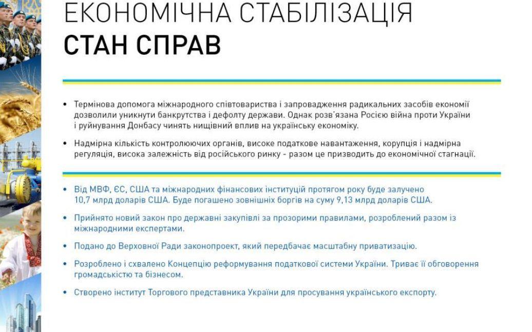 """Урядовий план дій """"Відновлення України"""" / © kmu.gov.ua"""