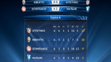 Підсумкова таблиця групи А у Лізі чемпіонів
