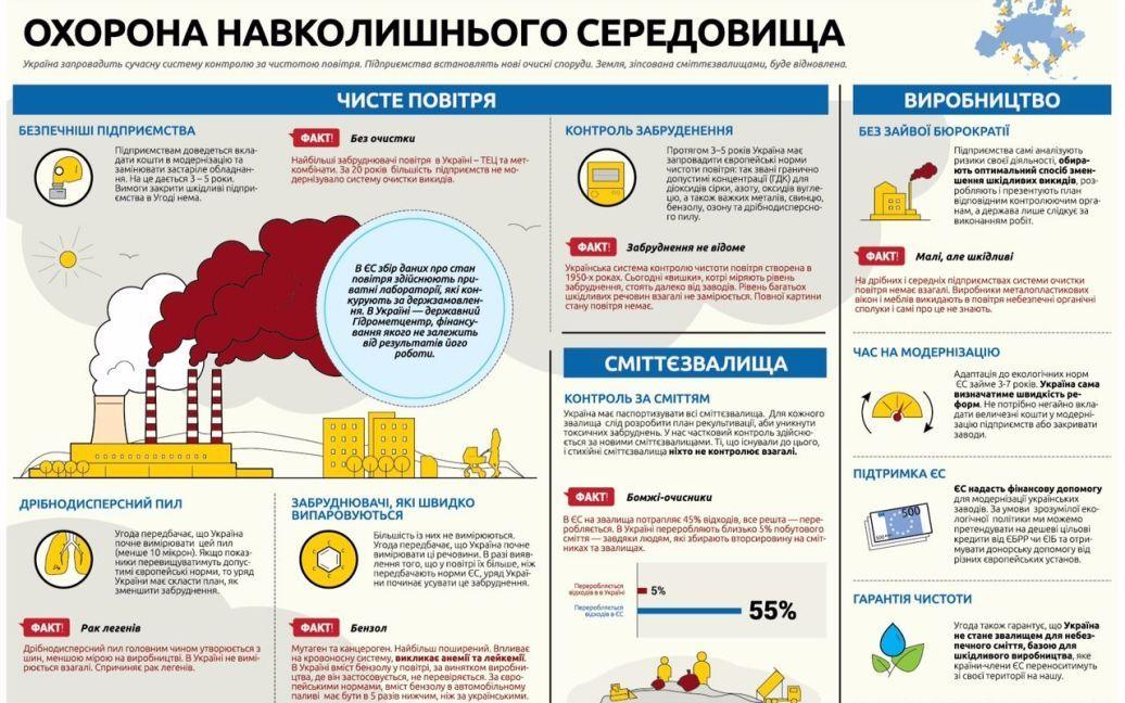 Угода про асоціацію з ЄС дає великі перспективи і можливості Україні / © facebook.com/youkraine.eu