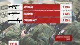 Днепропетровский штаб повысил цены за разоружение