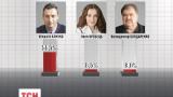 Победу Виталия Кличко на выборах киевского мэра оформили официально