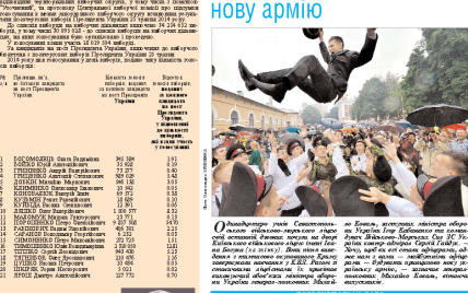 Официальные СМИ сообщили об избрании пятого президента Украины