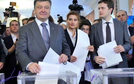 Результаты выборов: Порошенко набирает 54,45%, обработано более 95% протоколов