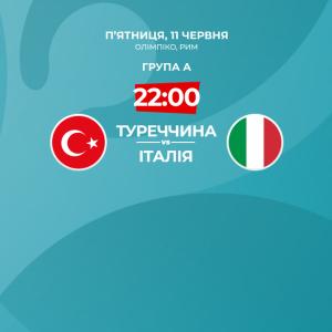 Туреччина - Італія - 0:3: онлайн-трансляція матчу Євро-2020