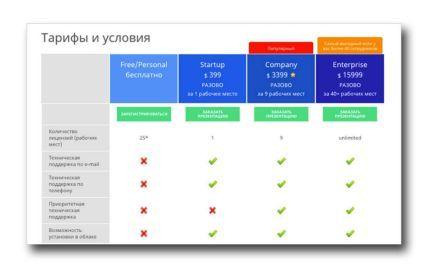 Разработчики OneBox объявили о повышении стоимости коммерческой версии