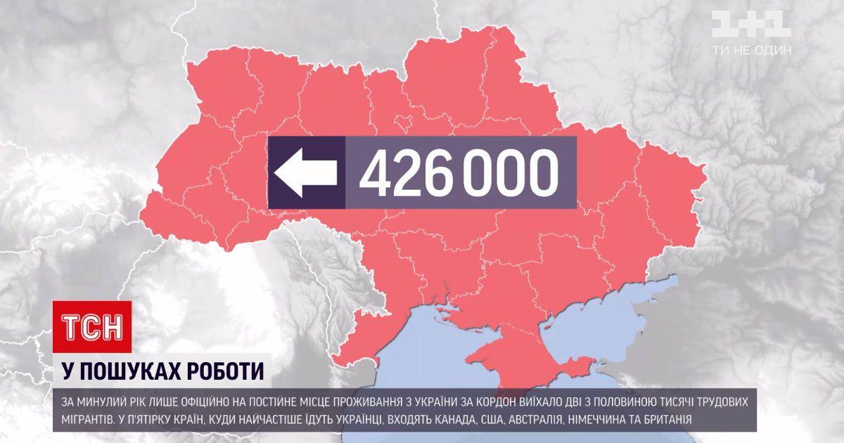 Новини України: чому співгромадяни їдуть на заробітки за кордон