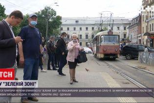 Коронавірус в Україні: уряд послабив карантинні обмеження в усіх регіонах