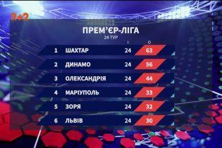 Чемпіонат України: підсумки 24-го туру та анонс наступних матчів